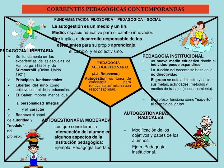 CORREINTES PEDAGOGICAS CONTEMPORANEAS