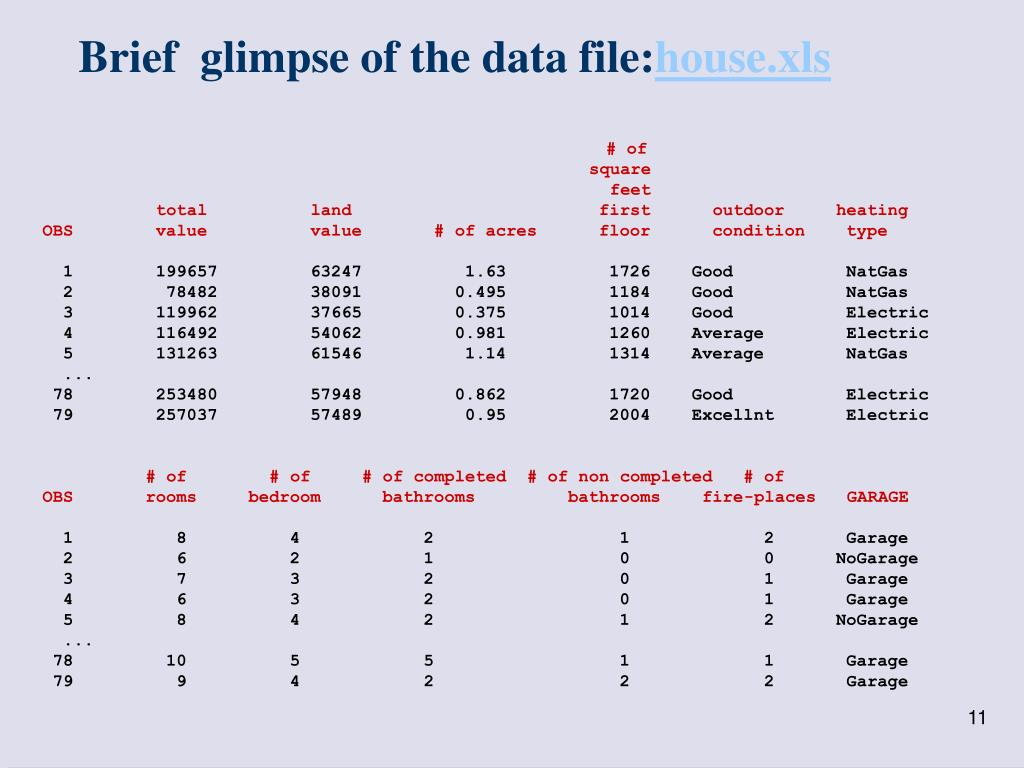 Brief  glimpse of the data file:
