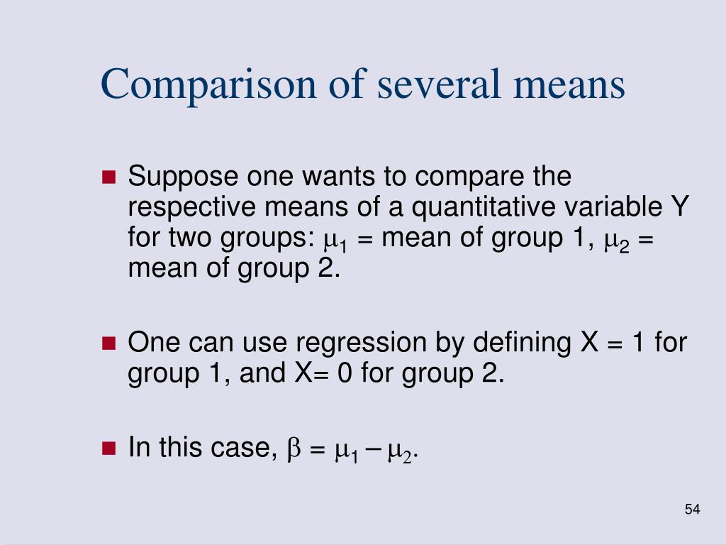 Comparison of several means