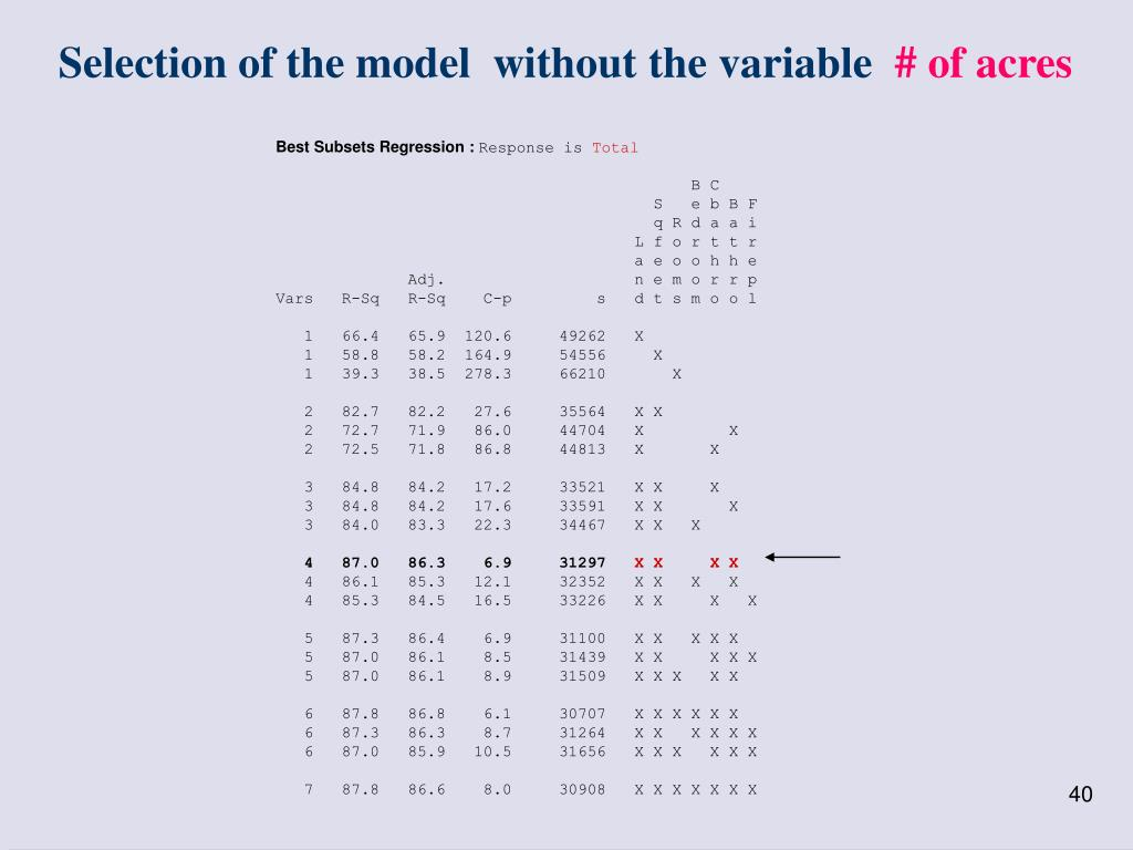Selection of the model  without the variable