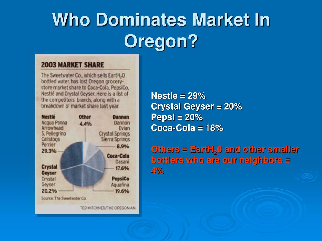 Who Dominates Market In Oregon?