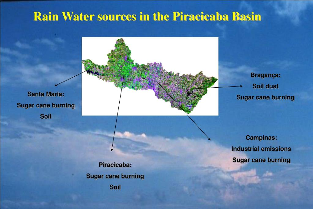 Rain Water sources in the Piracicaba Basin