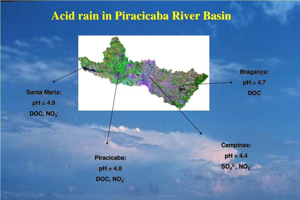 Acid rain in Piracicaba River Basin