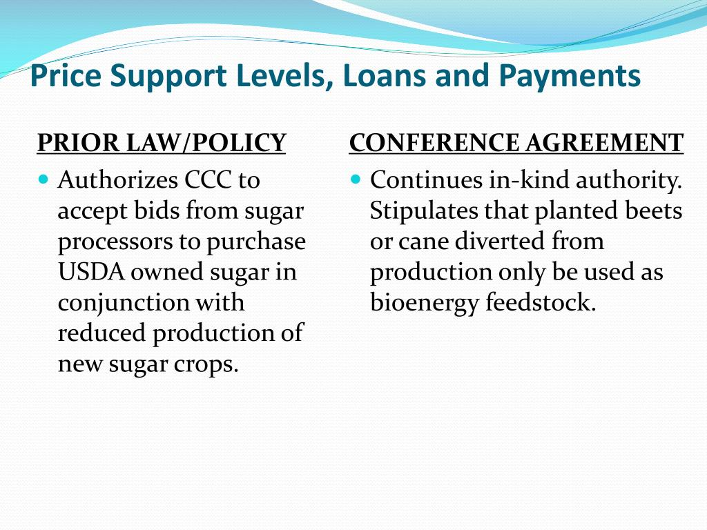 Price Support Levels, Loans and Payments