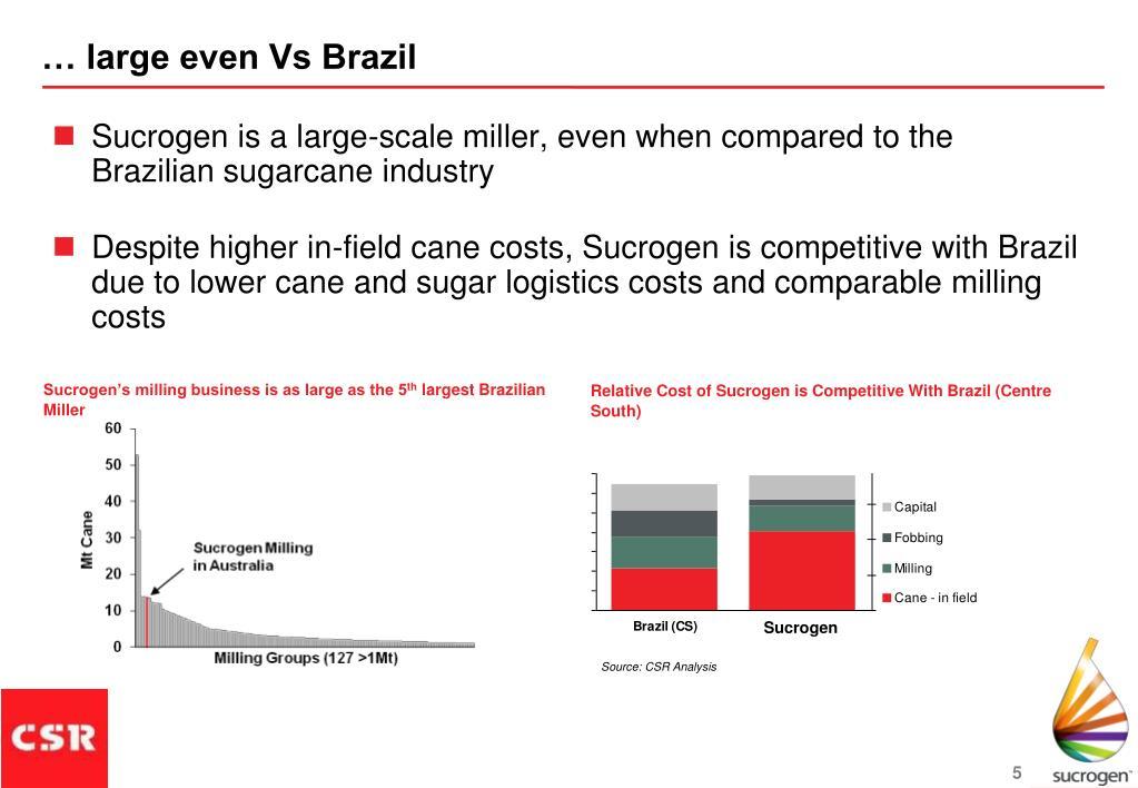 … large even Vs Brazil