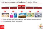sucrogen is australia and new zealand s leading refiner