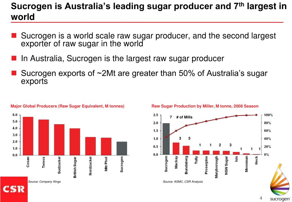 Sucrogen is Australia's leading sugar producer and 7