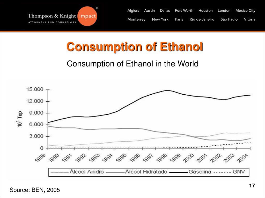 Consumption of Ethanol