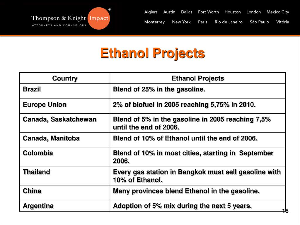Ethanol Projects