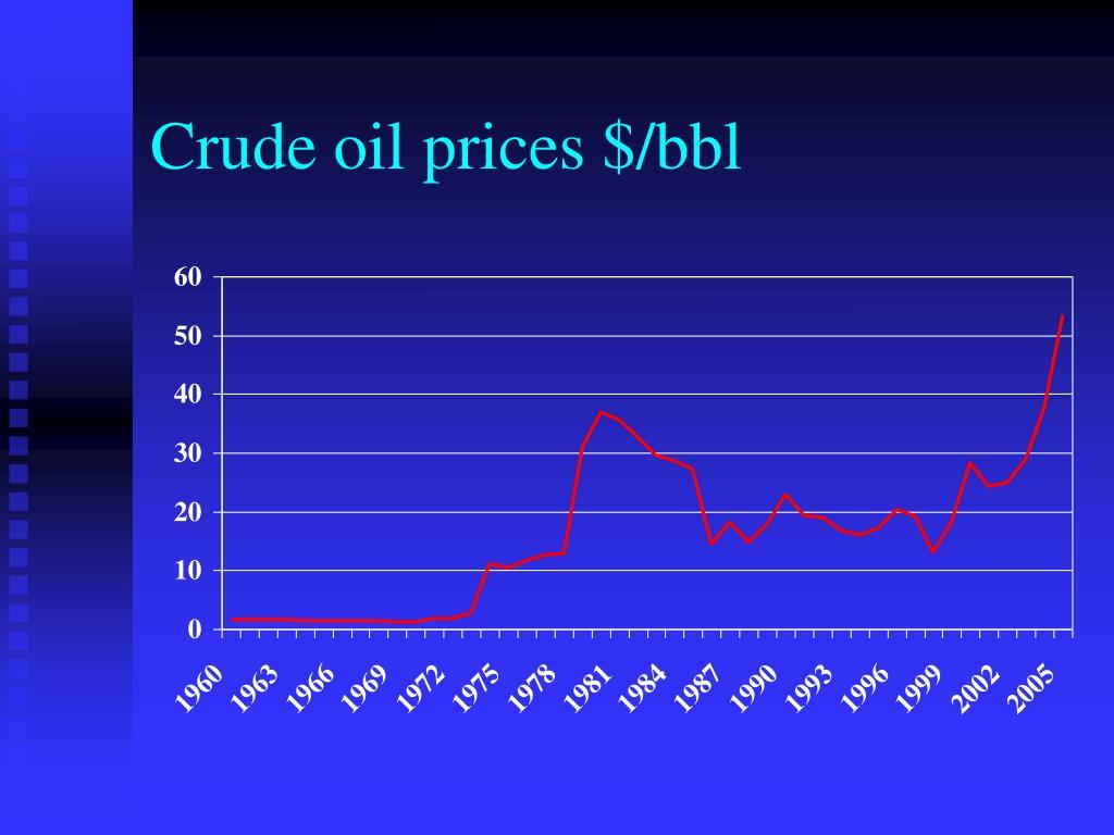Crude oil prices $/bbl