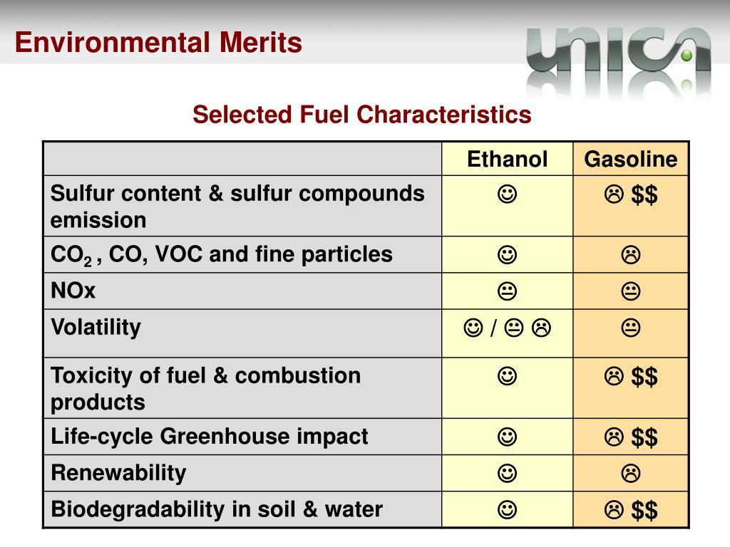 Environmental Merits