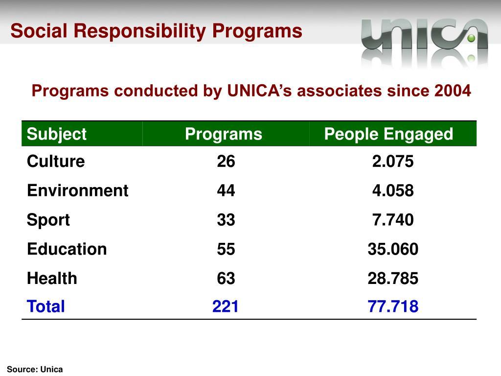 Social Responsibility Programs