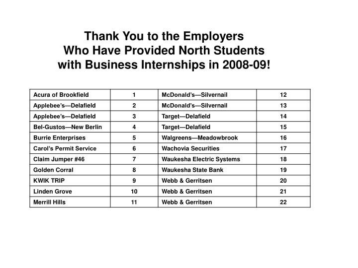 Thank You to the Employers