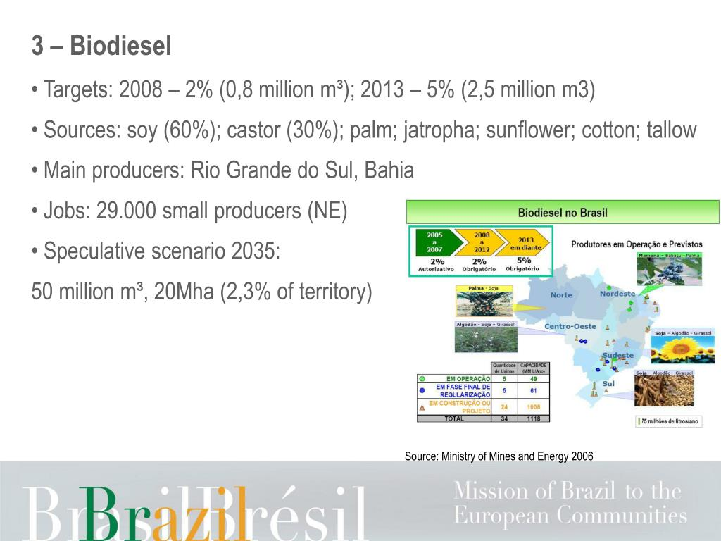 3 – Biodiesel