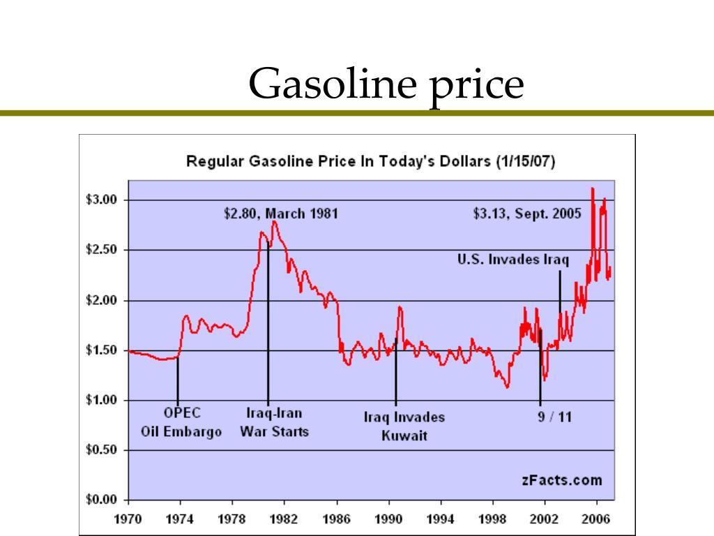 Gasoline price