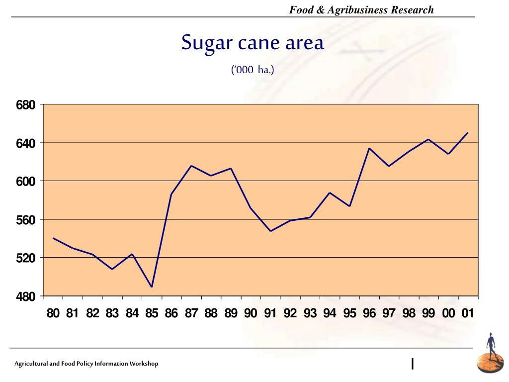 Sugar cane area