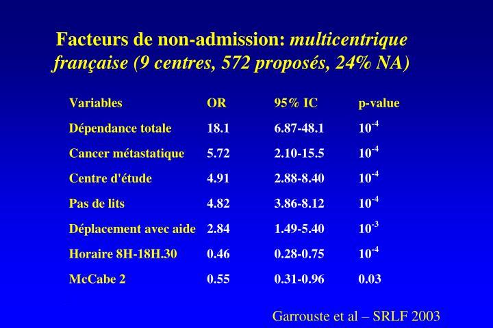 Facteurs de non-admission: