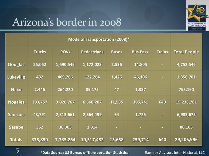 Arizona's border in 2008