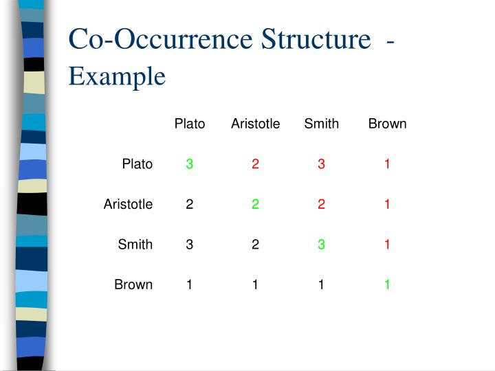 Co-Occurrence Structure