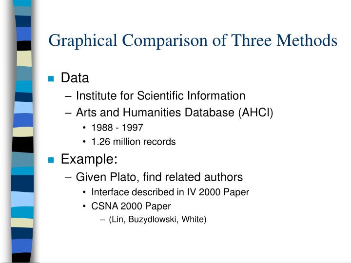 Graphical Comparison of Three Methods