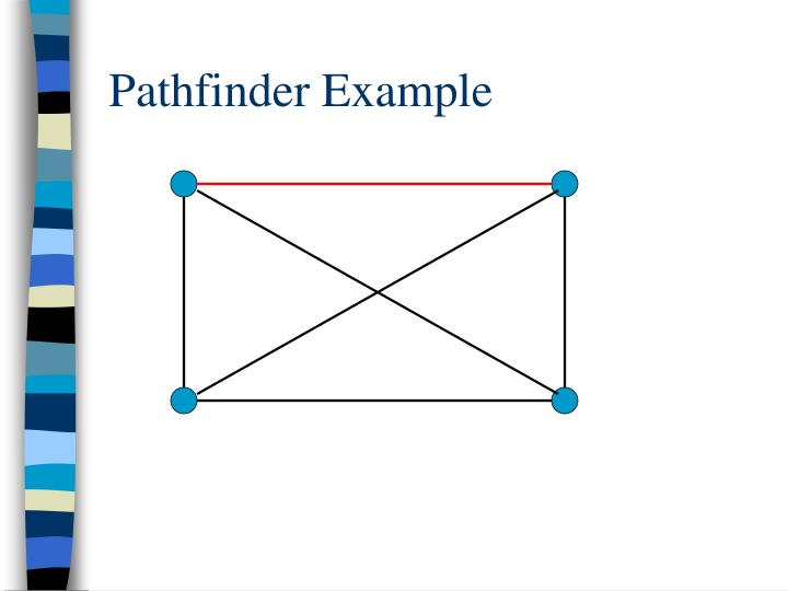Pathfinder Example