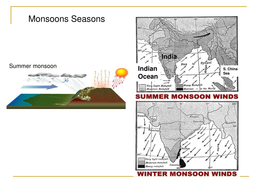 Monsoons Seasons