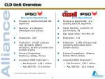 cld unit overview