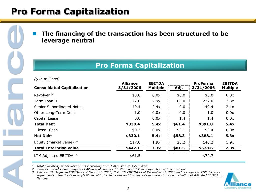Pro Forma Capitalization