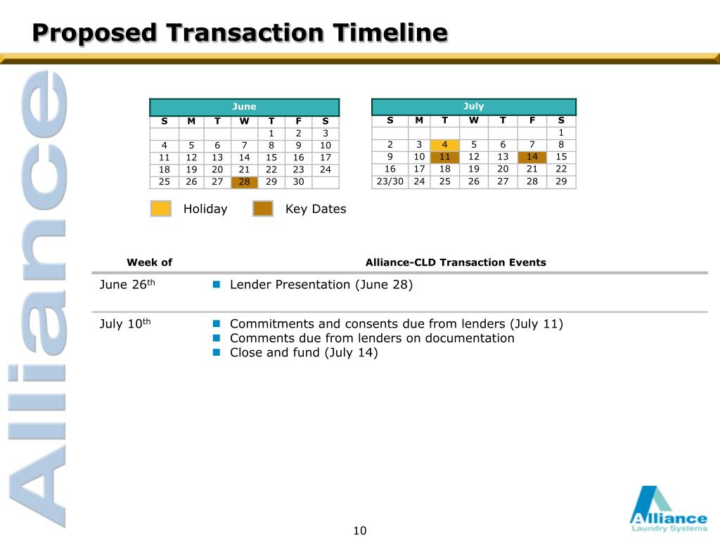 Proposed Transaction Timeline