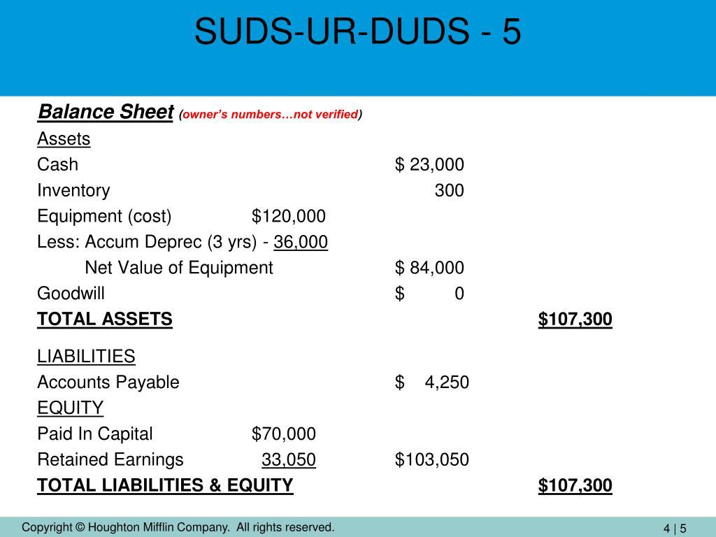 SUDS-UR-DUDS - 5