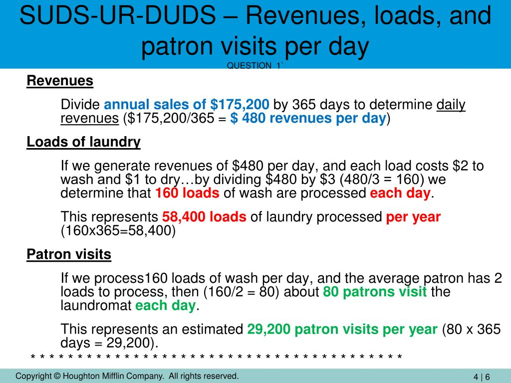 SUDS-UR-DUDS – Revenues, loads, and patron visits per day