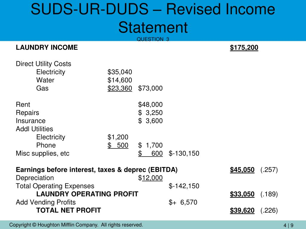 SUDS-UR-DUDS – Revised Income Statement