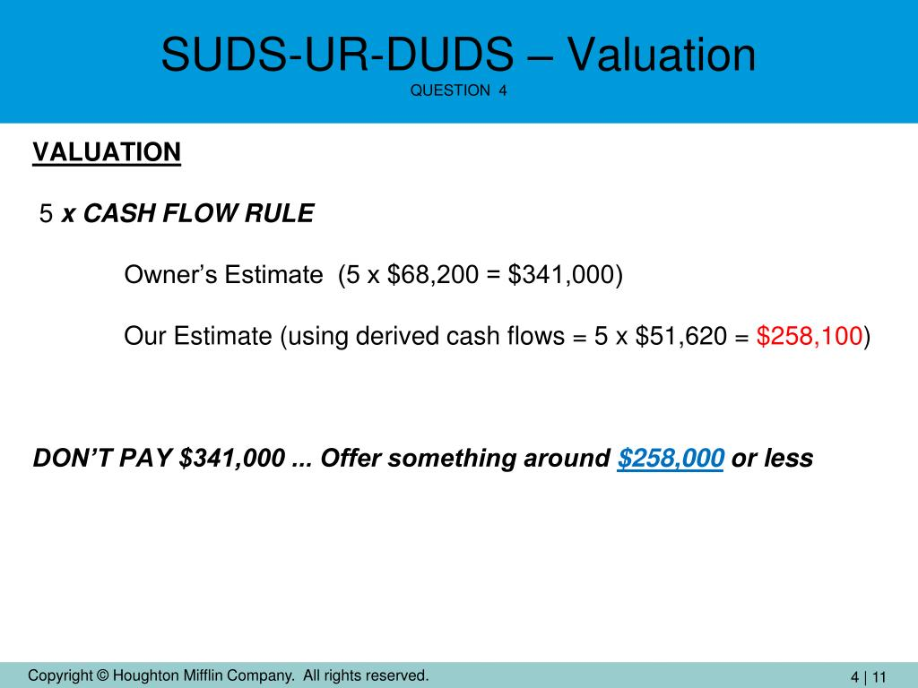 SUDS-UR-DUDS – Valuation