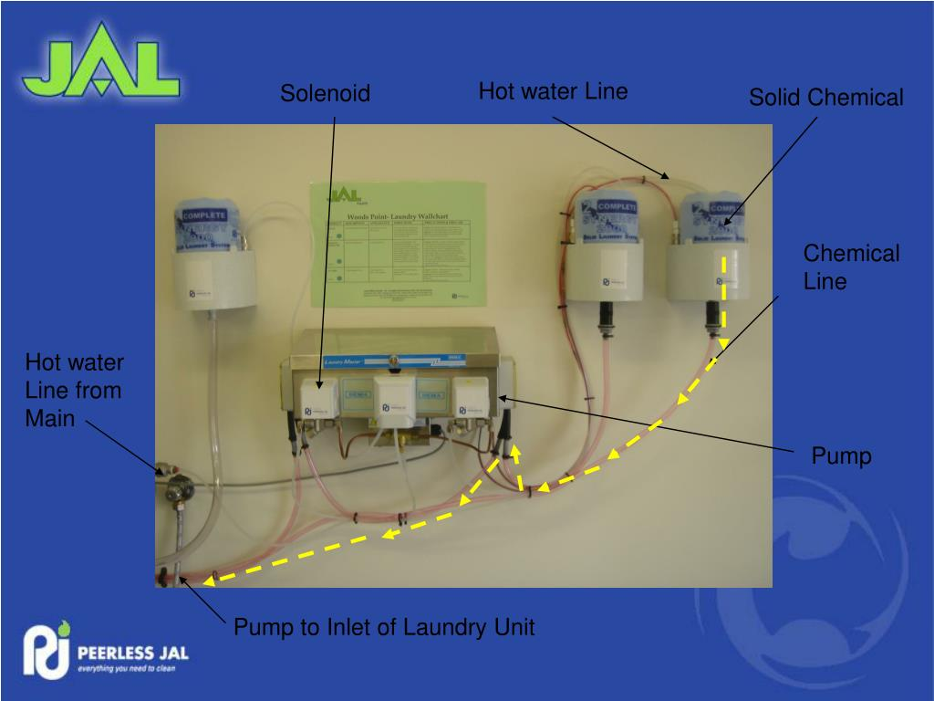Hot water Line