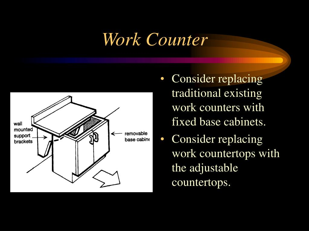 Work Counter