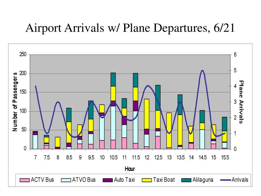 Airport Arrivals w/ Plane Departures, 6/21