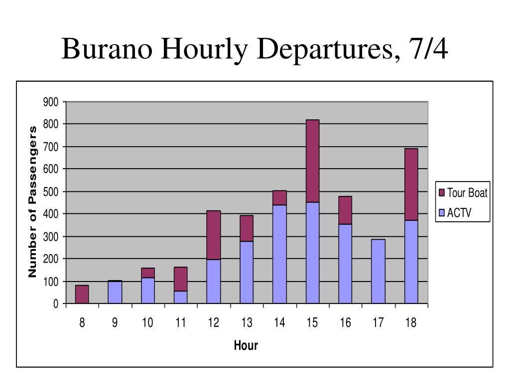 Burano Hourly Departures, 7/4