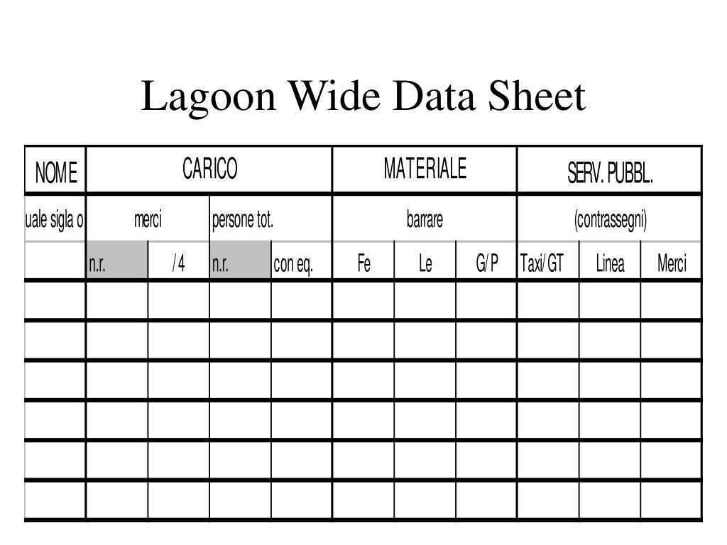 Lagoon Wide Data Sheet