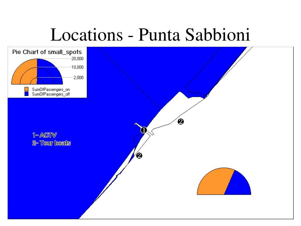 Locations - Punta Sabbioni