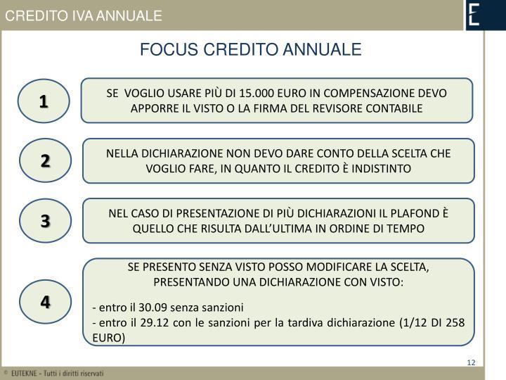 CREDITO IVA ANNUALE