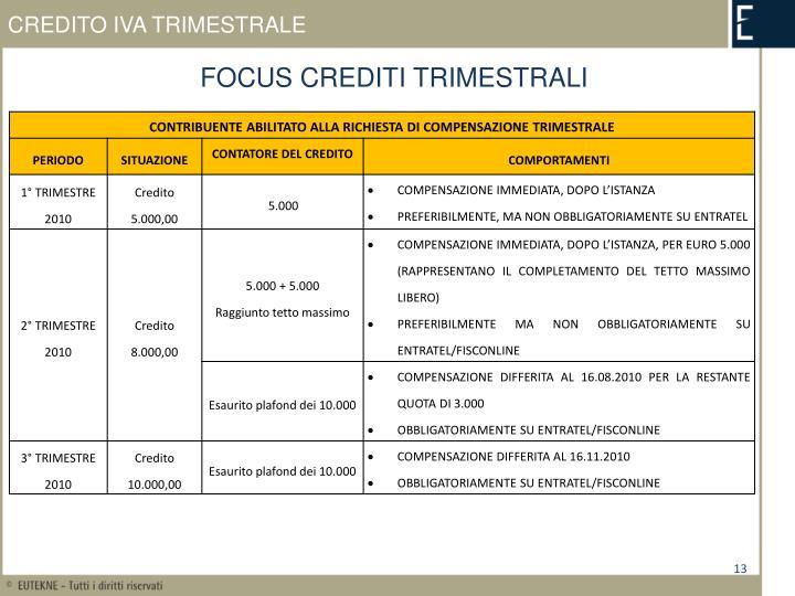 CREDITO IVA TRIMESTRALE