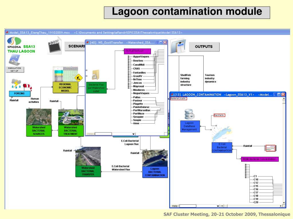 Lagoon contamination module