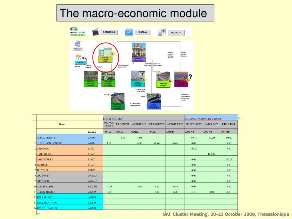 The macro-economic
