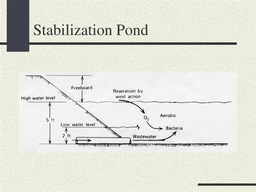Stabilization Pond