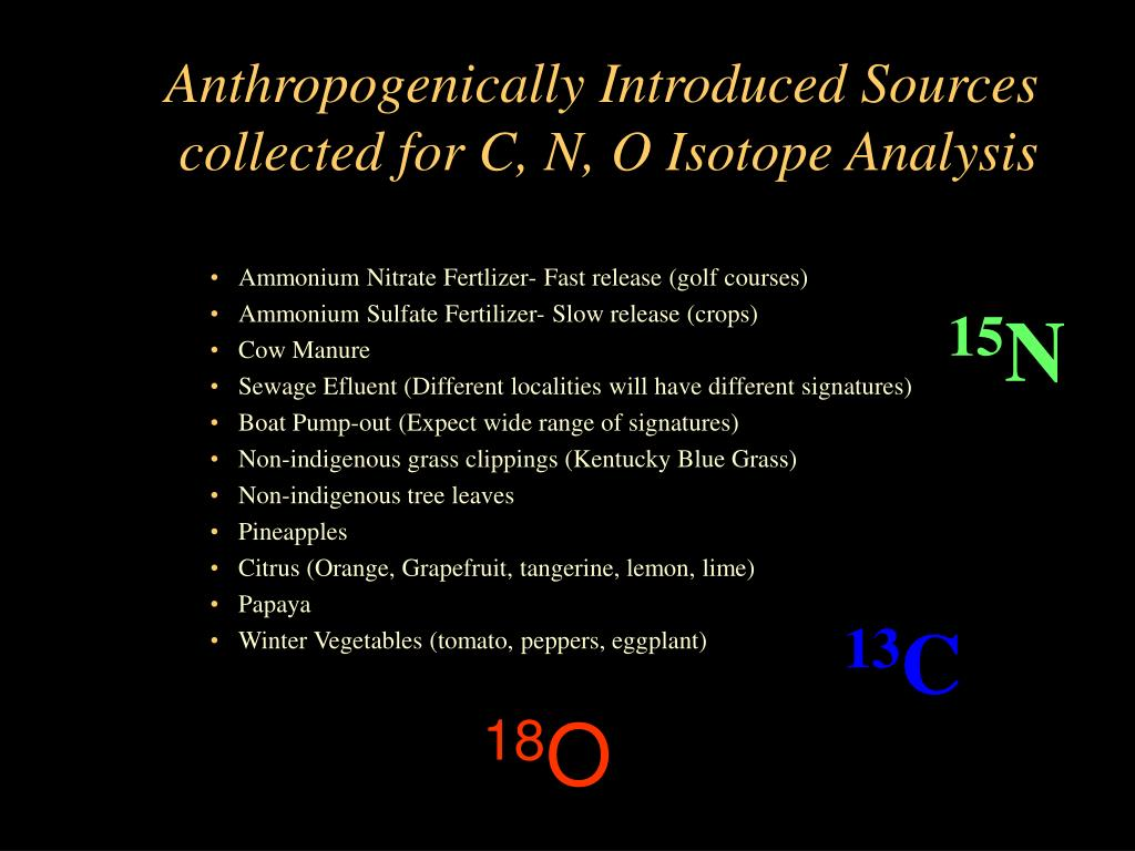Anthropogenically Introduced Sources collected for C, N, O Isotope Analysis