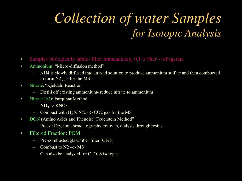 Collection of water Samples