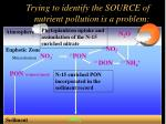 trying to identify the source of nutrient pollution is a problem