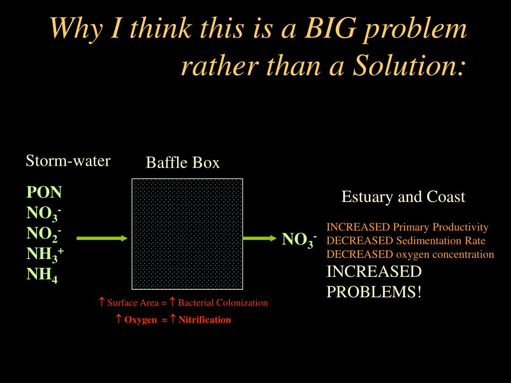Why I think this is a BIG problem rather than a Solution: