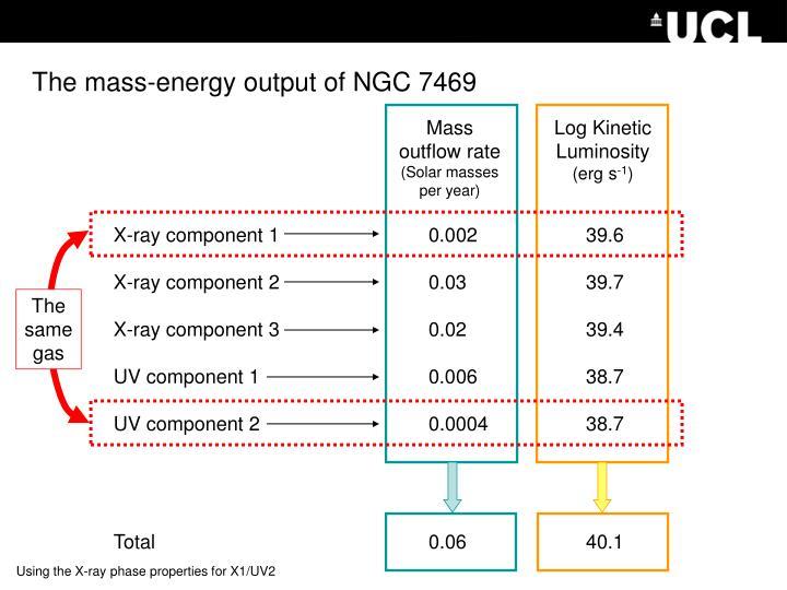 The mass-energy output of NGC 7469