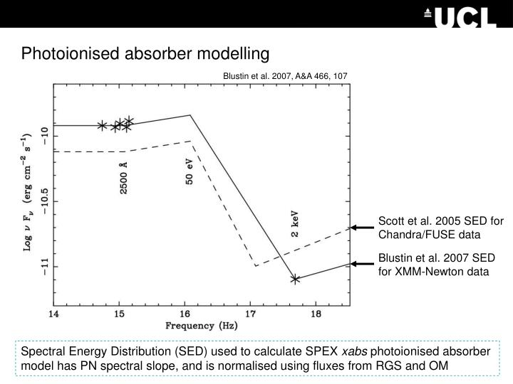Photoionised absorber modelling